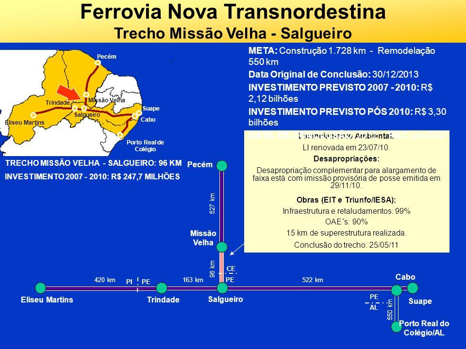 Ferrovia Nova Transnordestina Ferrovia Nova Transnordestina