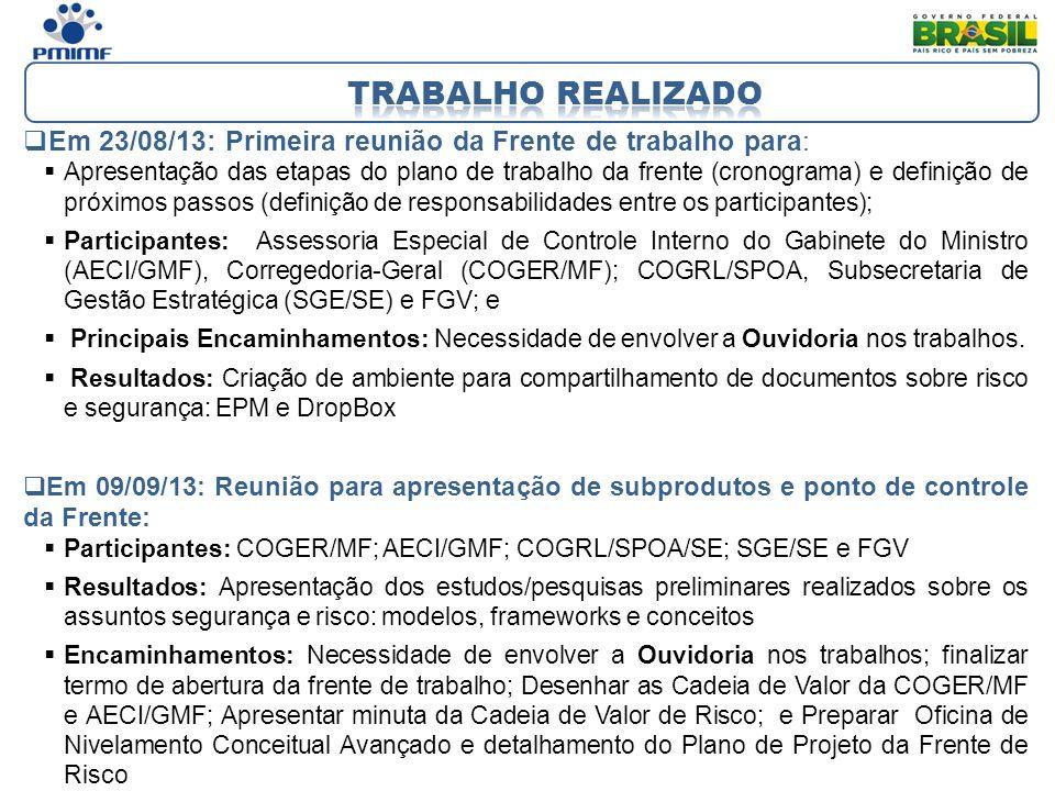 Trabalho realizado Em 23/08/13: Primeira reunião da Frente de trabalho para: