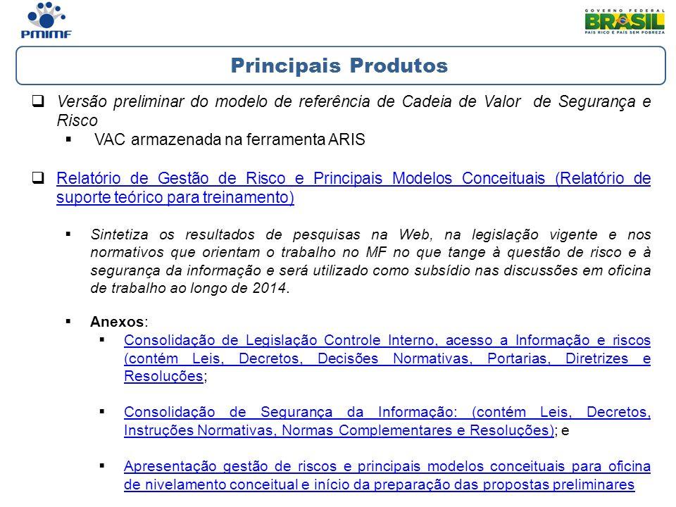 Principais Produtos Versão preliminar do modelo de referência de Cadeia de Valor de Segurança e Risco.