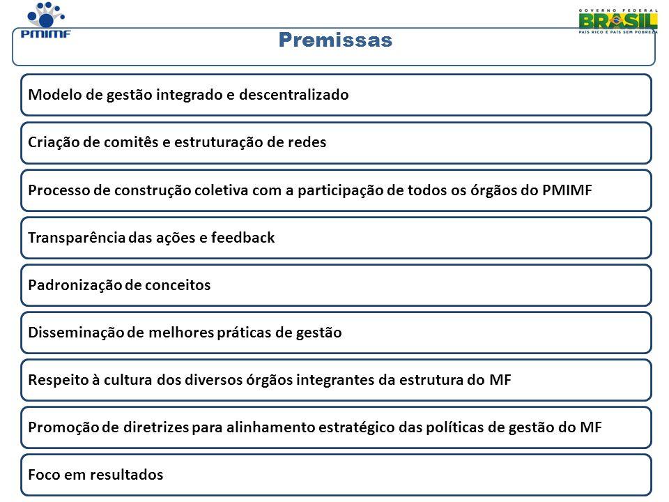 Premissas Modelo de gestão integrado e descentralizado