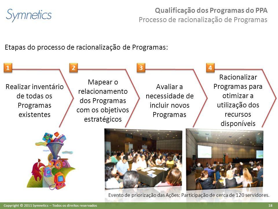 Processo de racionalização de Programas