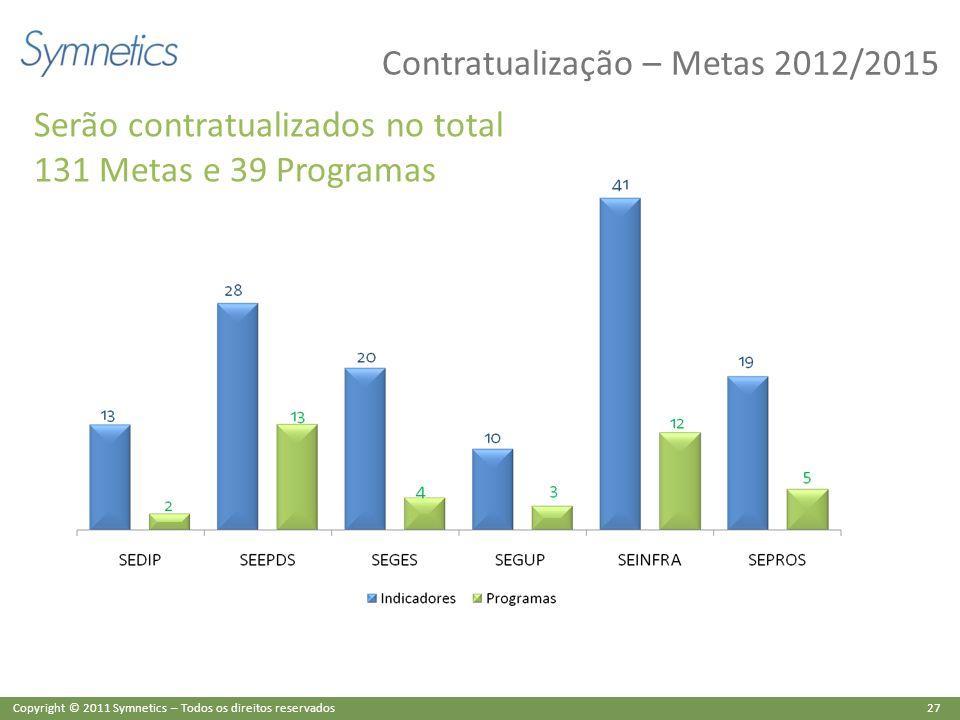 Contratualização – Metas 2012/2015