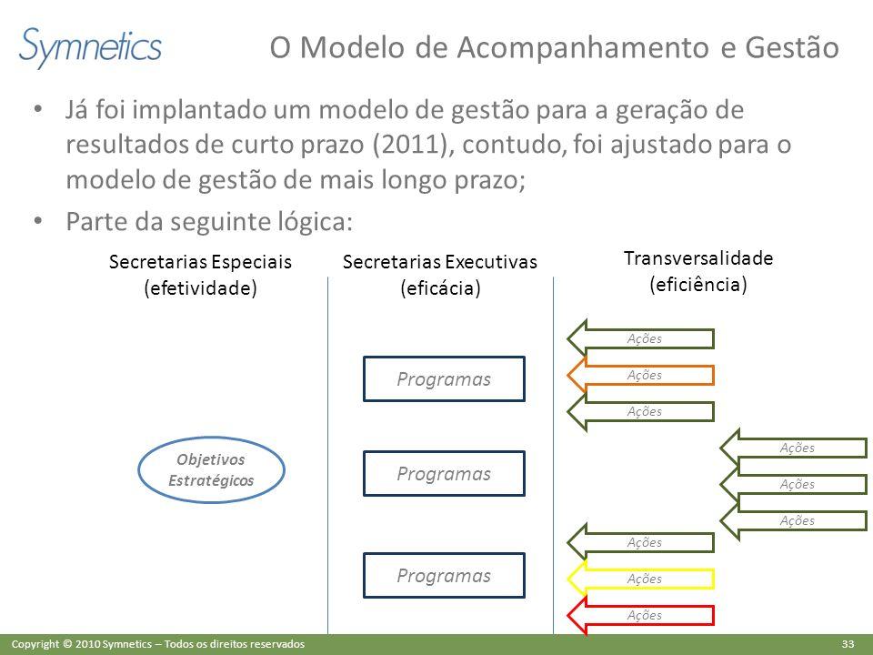 O Modelo de Acompanhamento e Gestão