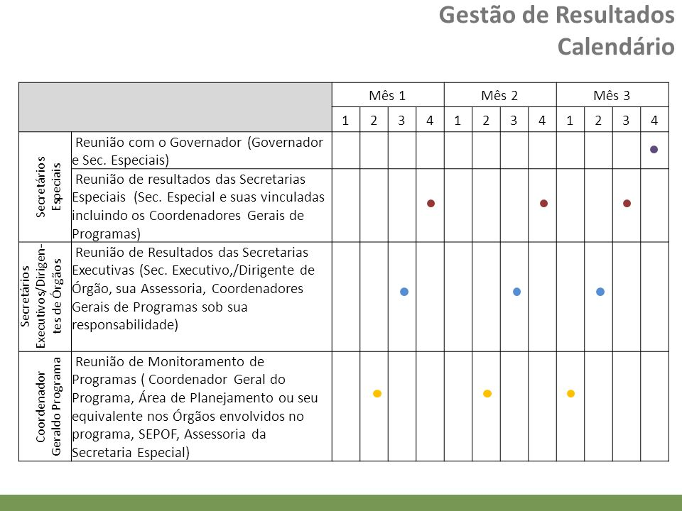 Gestão de Resultados Calendário