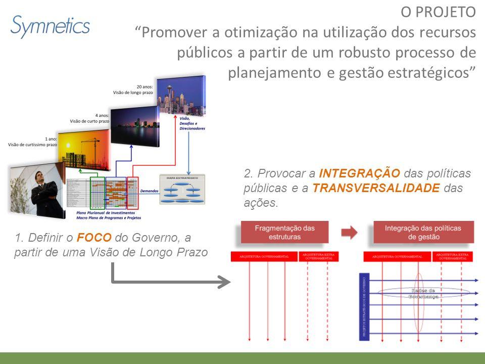 O PROJETO Promover a otimização na utilização dos recursos públicos a partir de um robusto processo de planejamento e gestão estratégicos