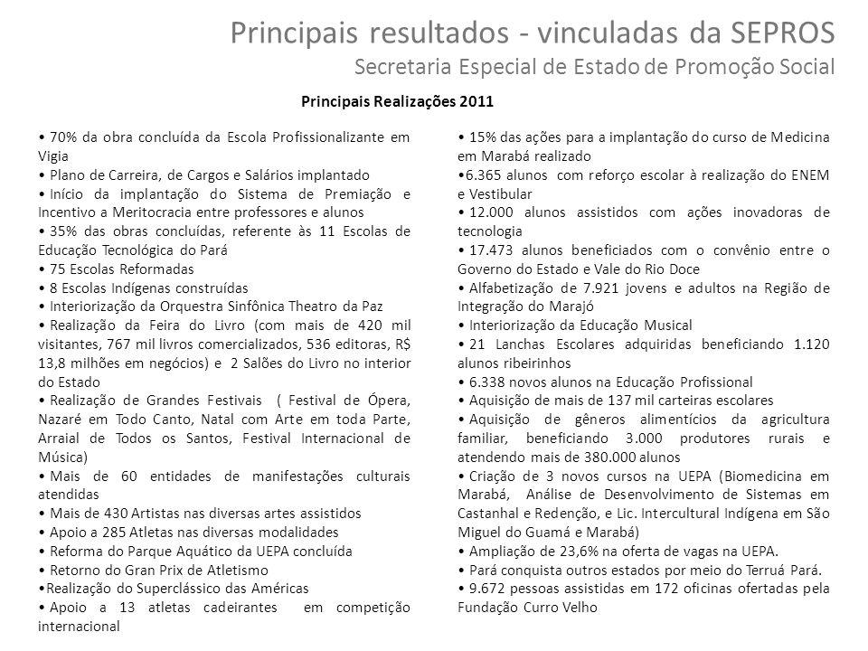 Principais Realizações 2011