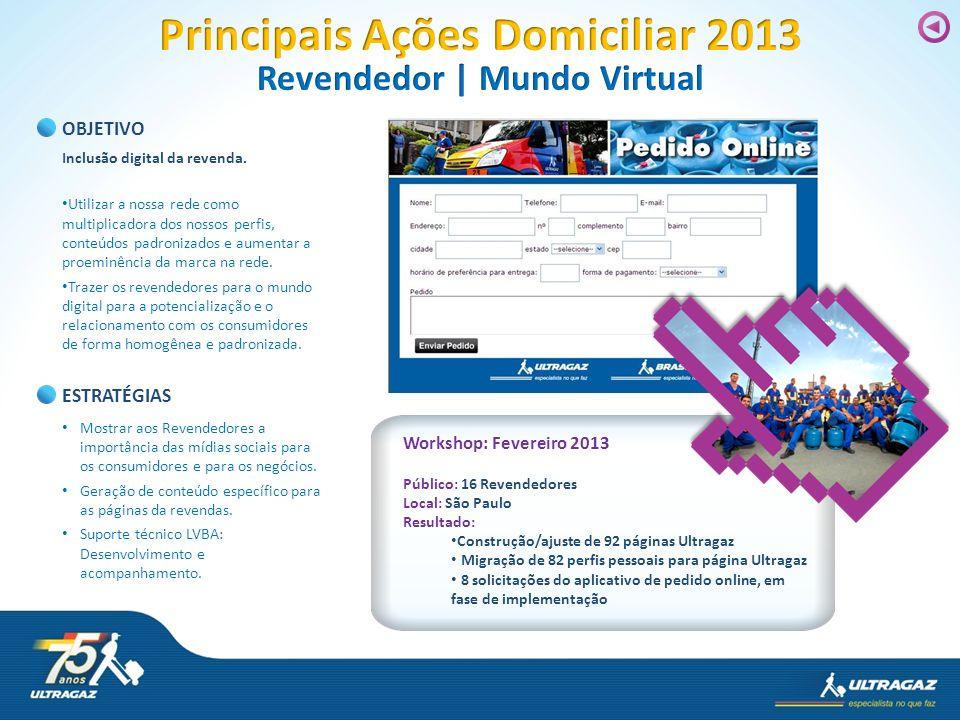 Principais Ações Domiciliar 2013 Revendedor | Mundo Virtual