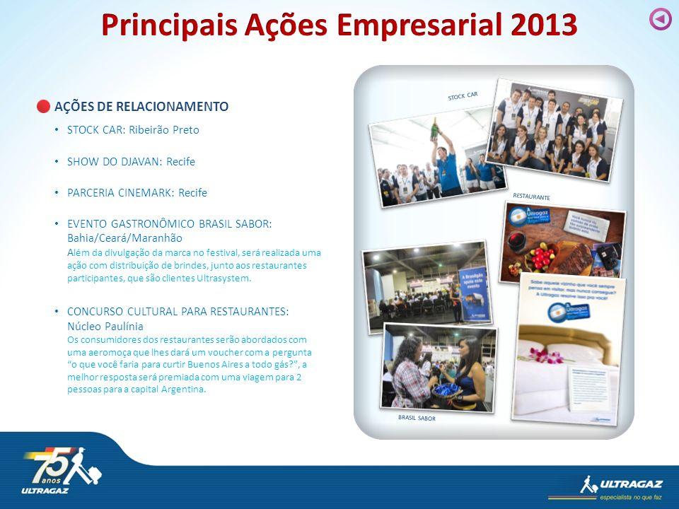 Principais Ações Empresarial 2013
