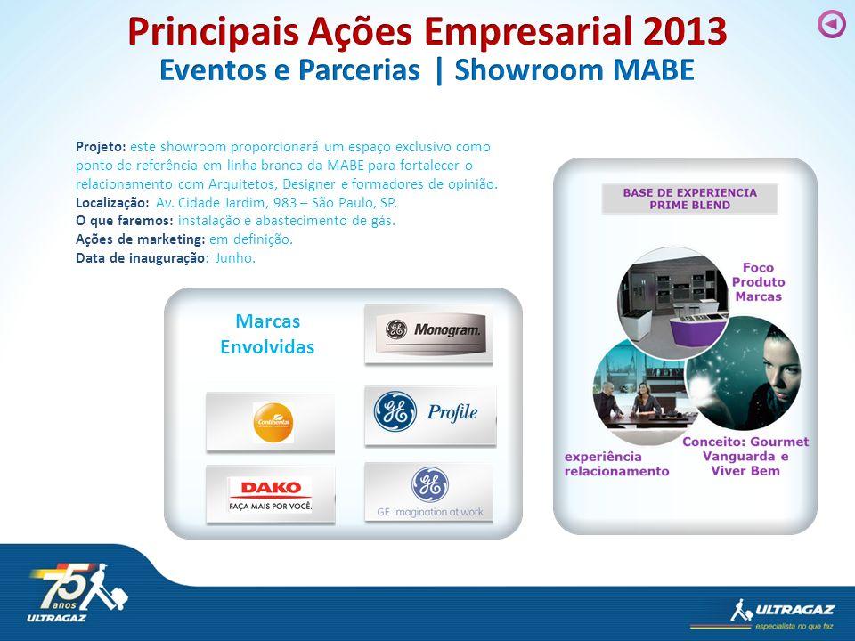 Principais Ações Empresarial 2013 Eventos e Parcerias | Showroom MABE