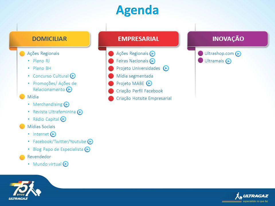 Agenda DOMICILIAR EMPRESARIAL INOVAÇÃO Ações Regionais Plano RJ