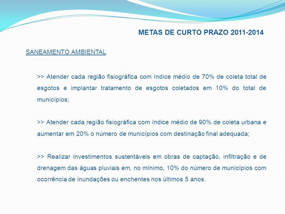 METAS DE CURTO PRAZO 2011-2014 SANEAMENTO AMBIENTAL