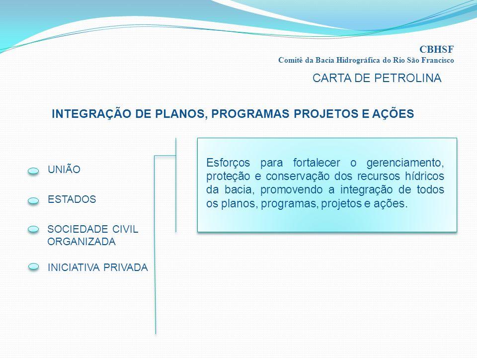 INTEGRAÇÃO DE PLANOS, PROGRAMAS PROJETOS E AÇÕES