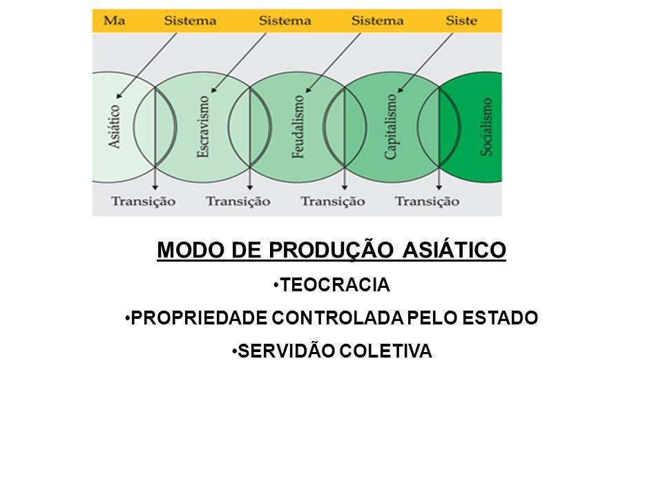 MODO DE PRODUÇÃO ASIÁTICO PROPRIEDADE CONTROLADA PELO ESTADO