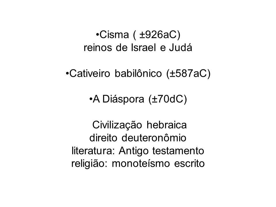 Cativeiro babilônico (±587aC) A Diáspora (±70dC) Civilização hebraica