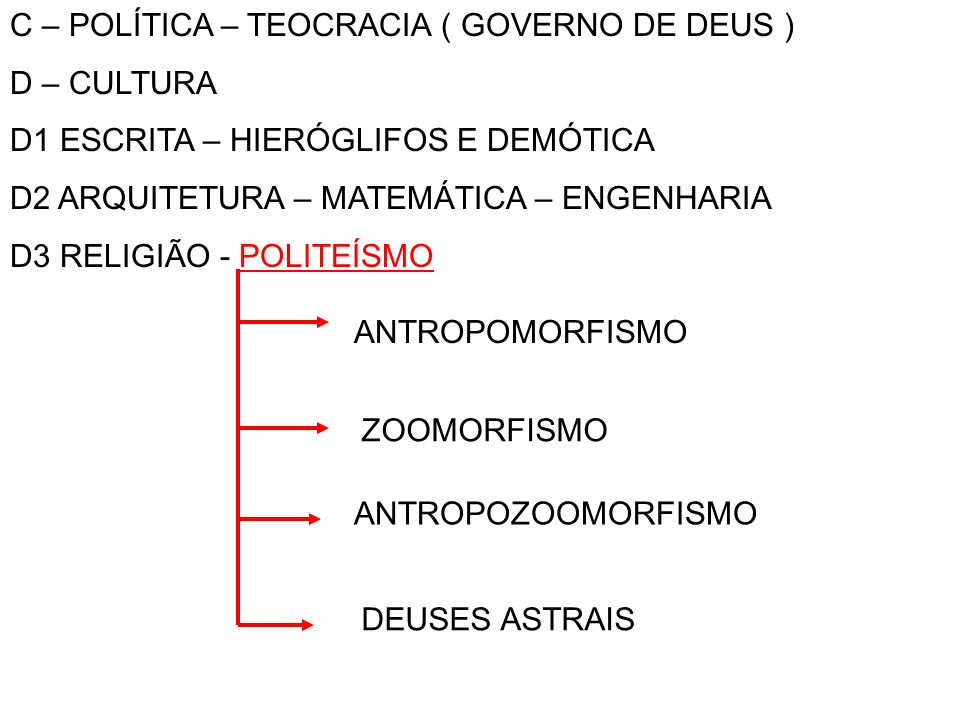 C – POLÍTICA – TEOCRACIA ( GOVERNO DE DEUS )