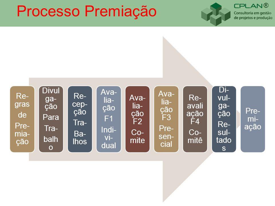 Processo Premiação Re-gras de Pre-mia-ção Divulga-ção Para Tra- balho