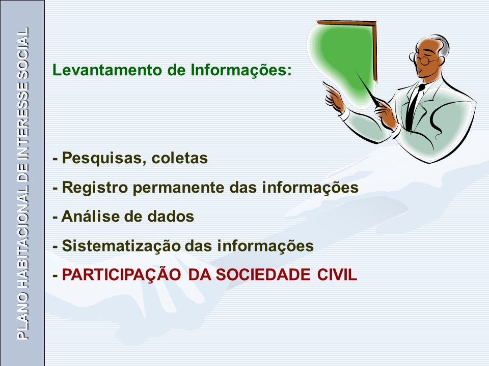 PLANO HABITACIONAL DE INTERESSE SOCIAL