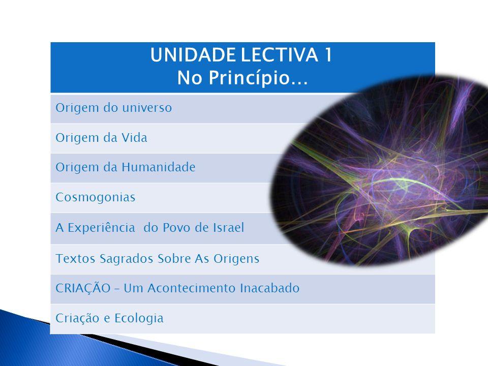 UNIDADE LECTIVA 1 No Princípio…
