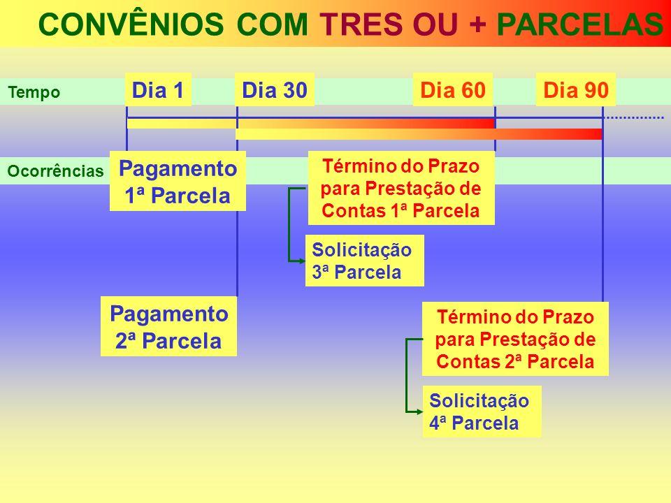 CONVÊNIOS COM TRES OU + PARCELAS