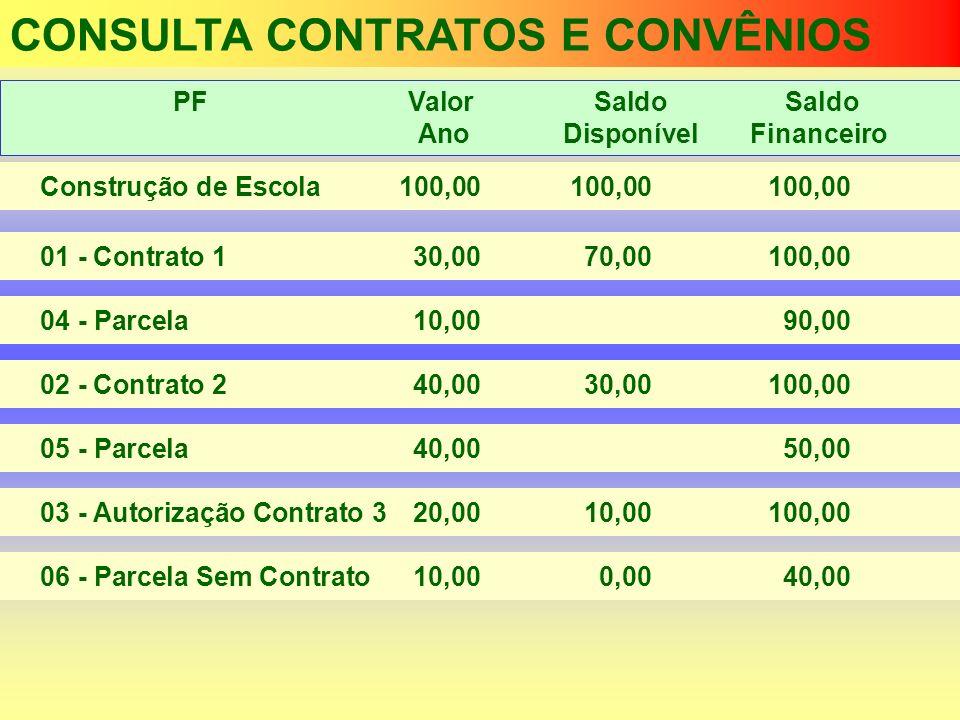 CONSULTA CONTRATOS E CONVÊNIOS