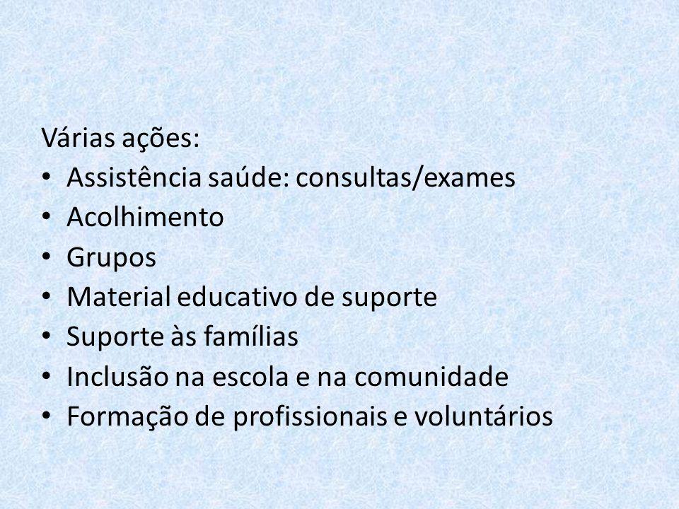 Várias ações: Assistência saúde: consultas/exames. Acolhimento. Grupos. Material educativo de suporte.