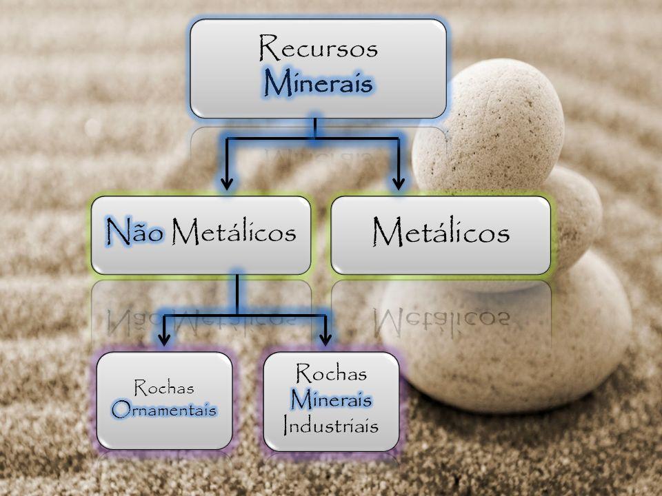Rochas Minerais Industriais