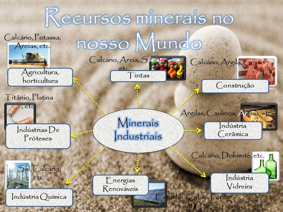 Recursos minerais no nosso Mundo