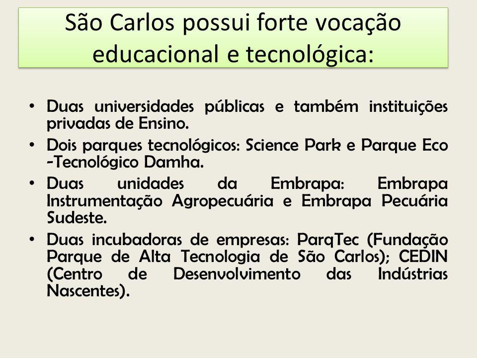 São Carlos possui forte vocação educacional e tecnológica: