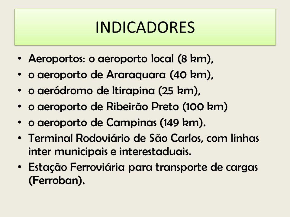 INDICADORES Aeroportos: o aeroporto local (8 km),