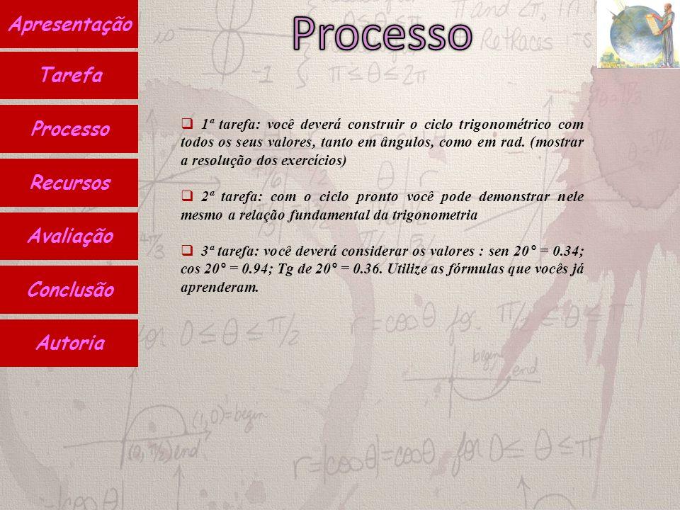 Processo Apresentação Tarefa Processo Recursos Avaliação Conclusão
