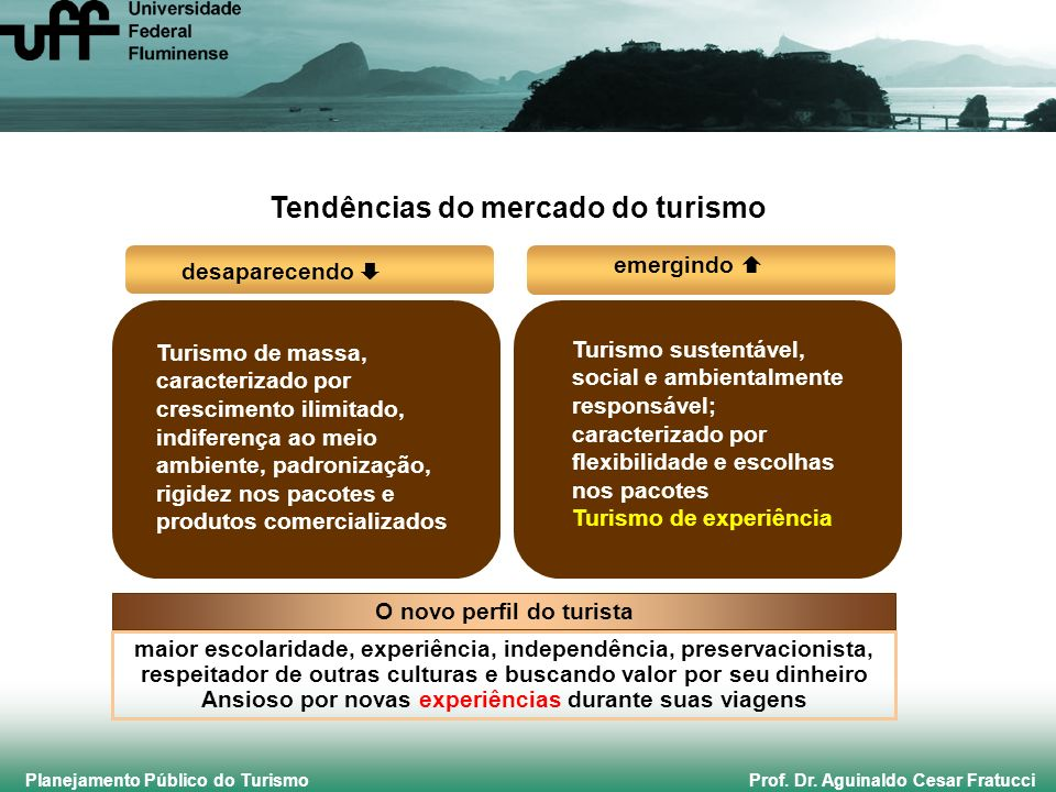 Tendências do mercado do turismo