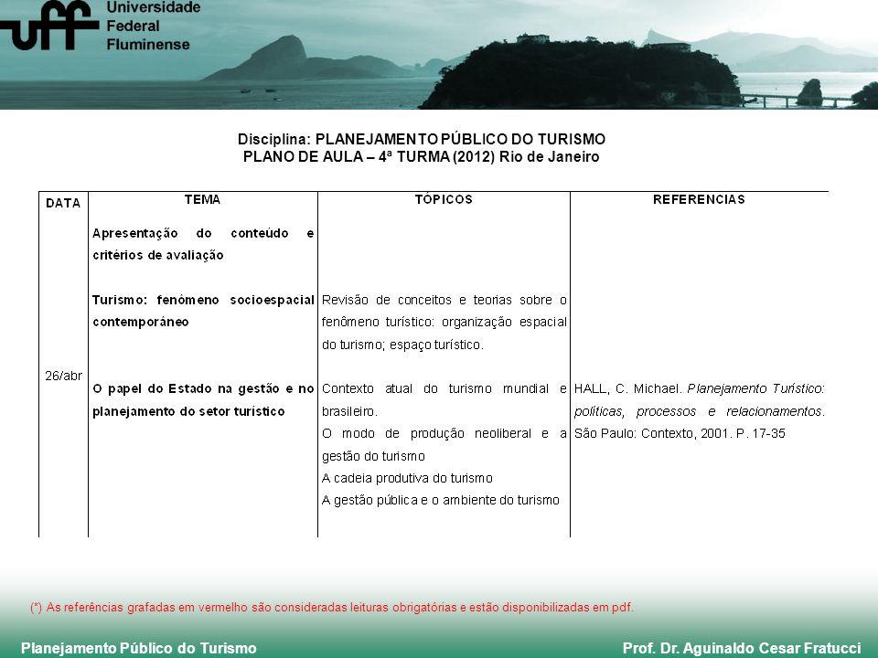 Disciplina: PLANEJAMENTO PÚBLICO DO TURISMO