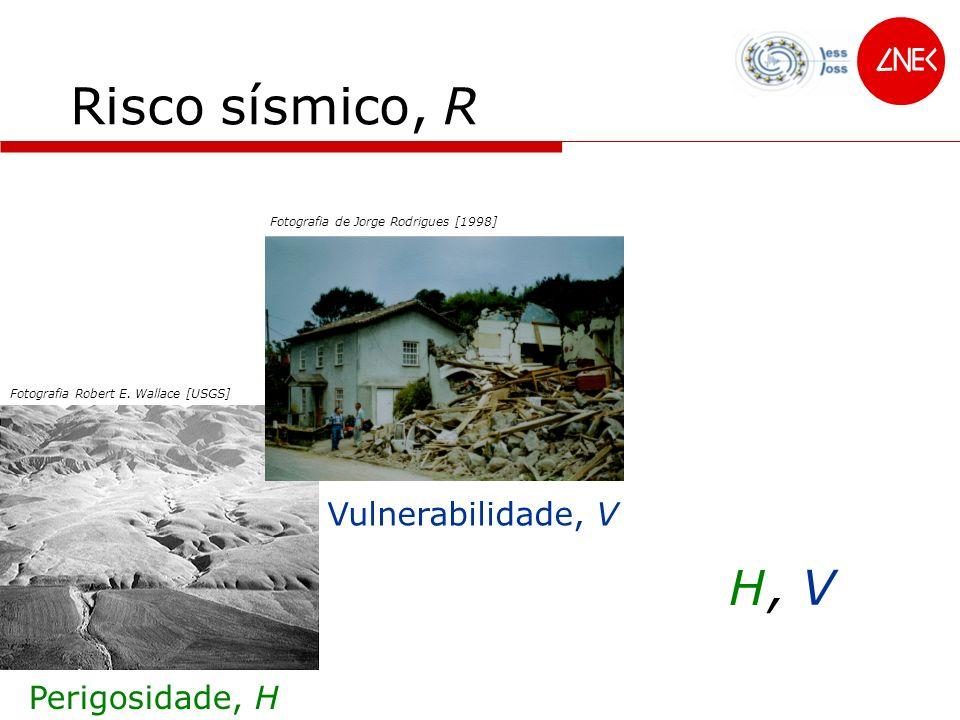 Risco sísmico, R H , V Vulnerabilidade, V Perigosidade, H