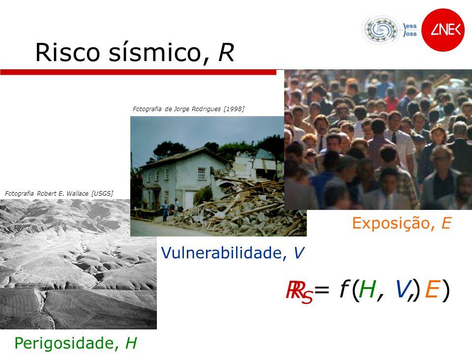 Risco sísmico, R RS R = f ( H , V , E ) ) Exposição, E