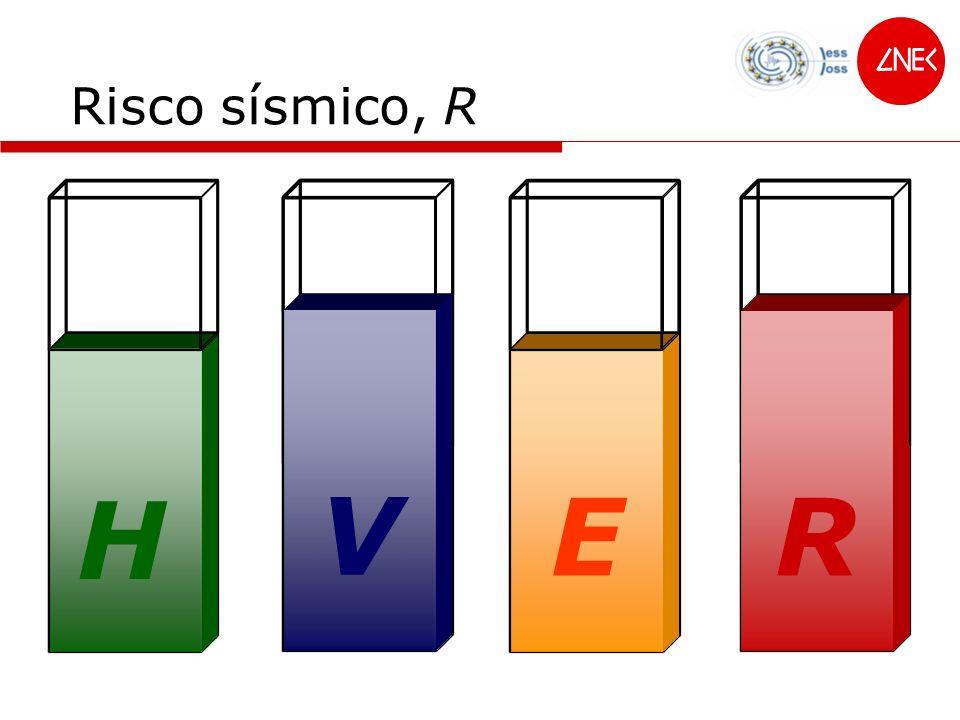 V R E V R H E R Risco sísmico, R