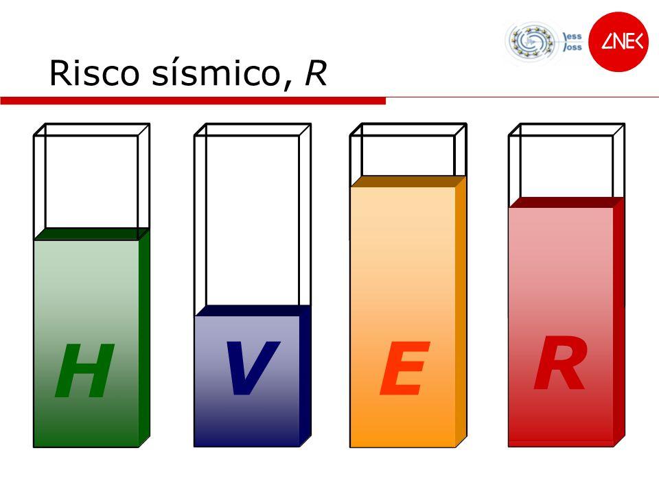 Risco sísmico, R E. R. E. V. R. H. Em compensação se houver uma grande concentração da exposição,