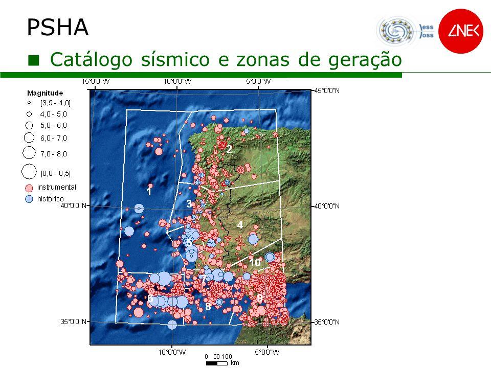 PSHA Catálogo sísmico e zonas de geração Para isso é necessário