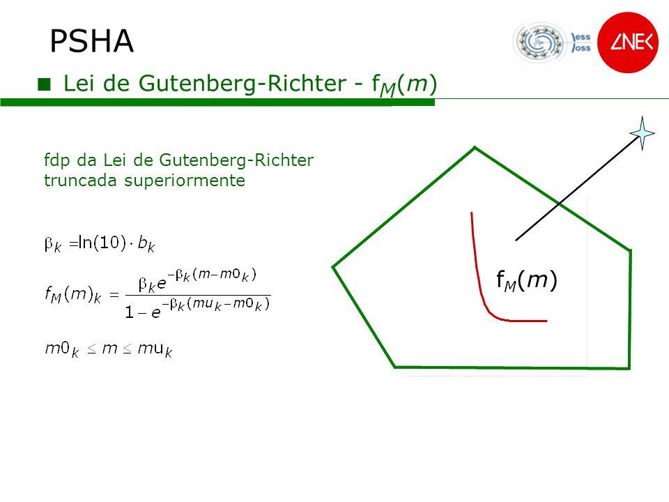 PSHA Lei de Gutenberg-Richter - fM(m) fM(m)