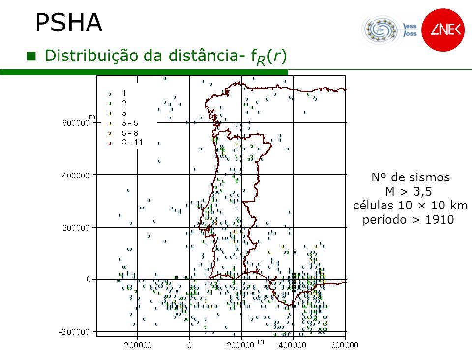 PSHA Distribuição da distância- fR(r) Nº de sismos M > 3,5