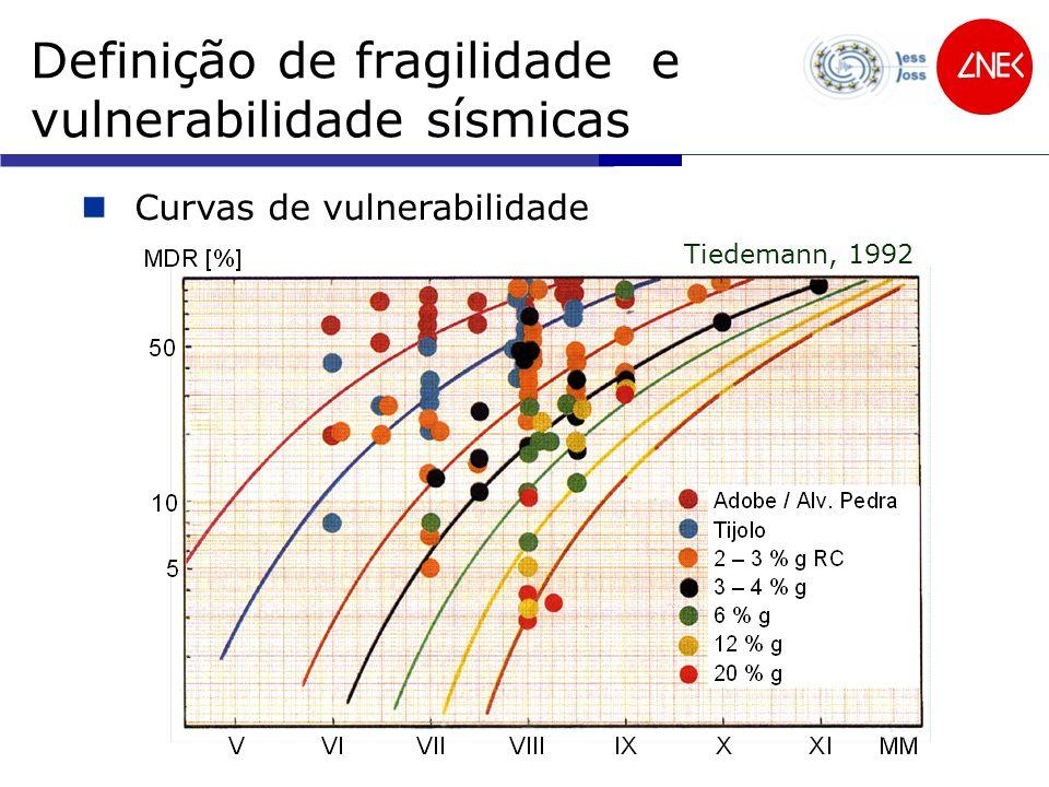 Definição de fragilidade e vulnerabilidade sísmicas
