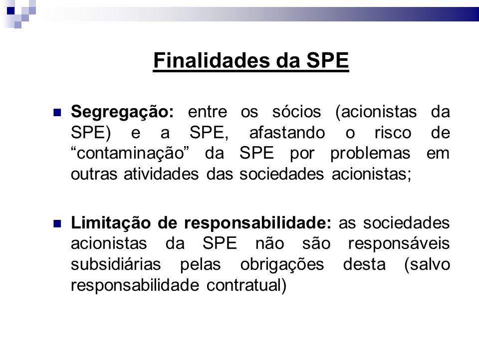 Finalidades da SPE