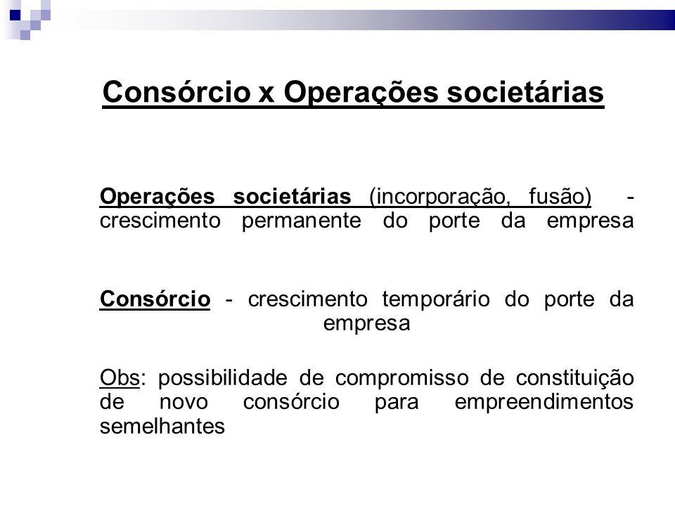 Consórcio x Operações societárias
