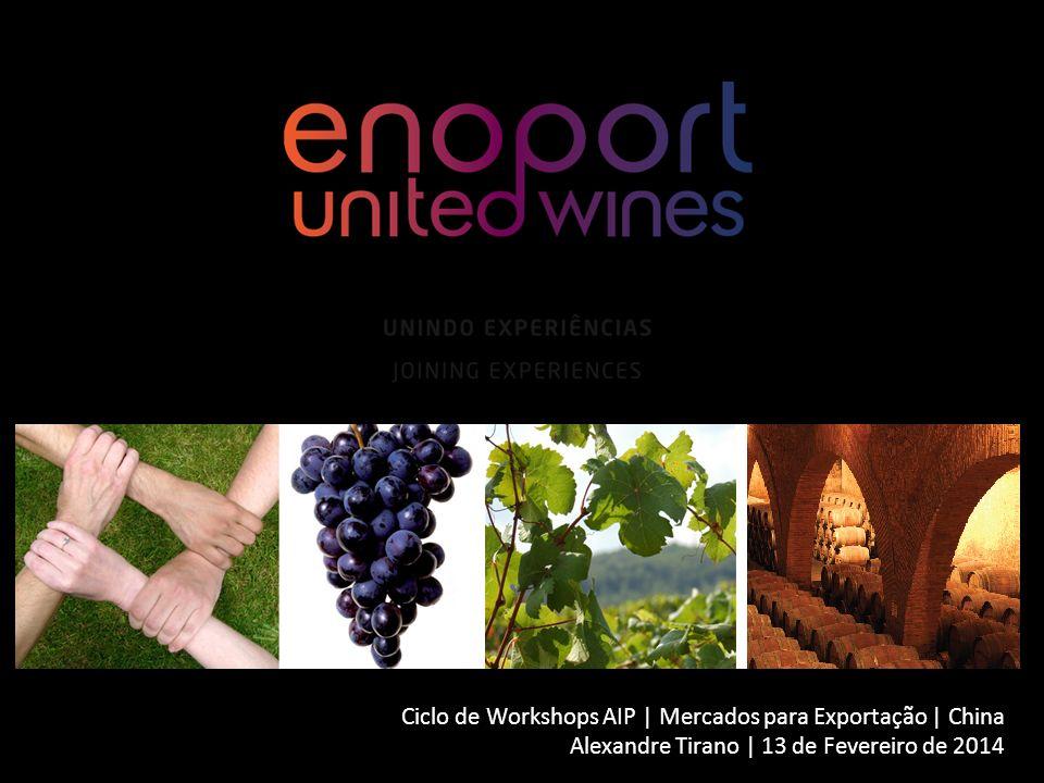 Ciclo de Workshops AIP | Mercados para Exportação | China