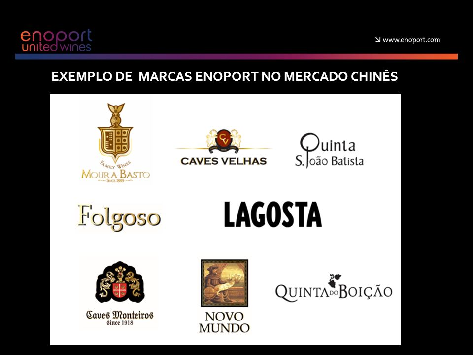 EXEMPLO DE MARCAS ENOPORT NO MERCADO CHINÊS