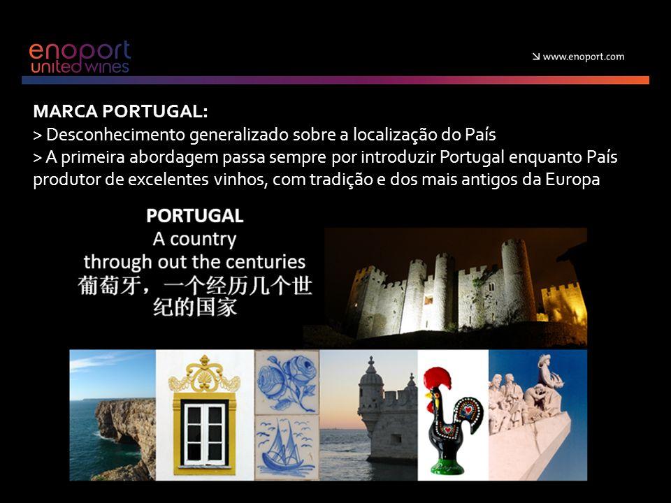 MARCA PORTUGAL: > Desconhecimento generalizado sobre a localização do País.