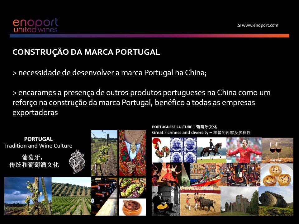 CONSTRUÇÃO DA MARCA PORTUGAL