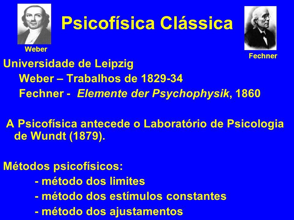 Psicofísica Clássica Universidade de Leipzig
