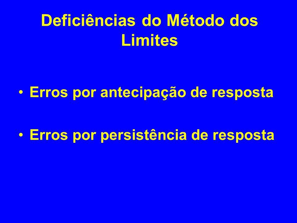 Deficiências do Método dos Limites
