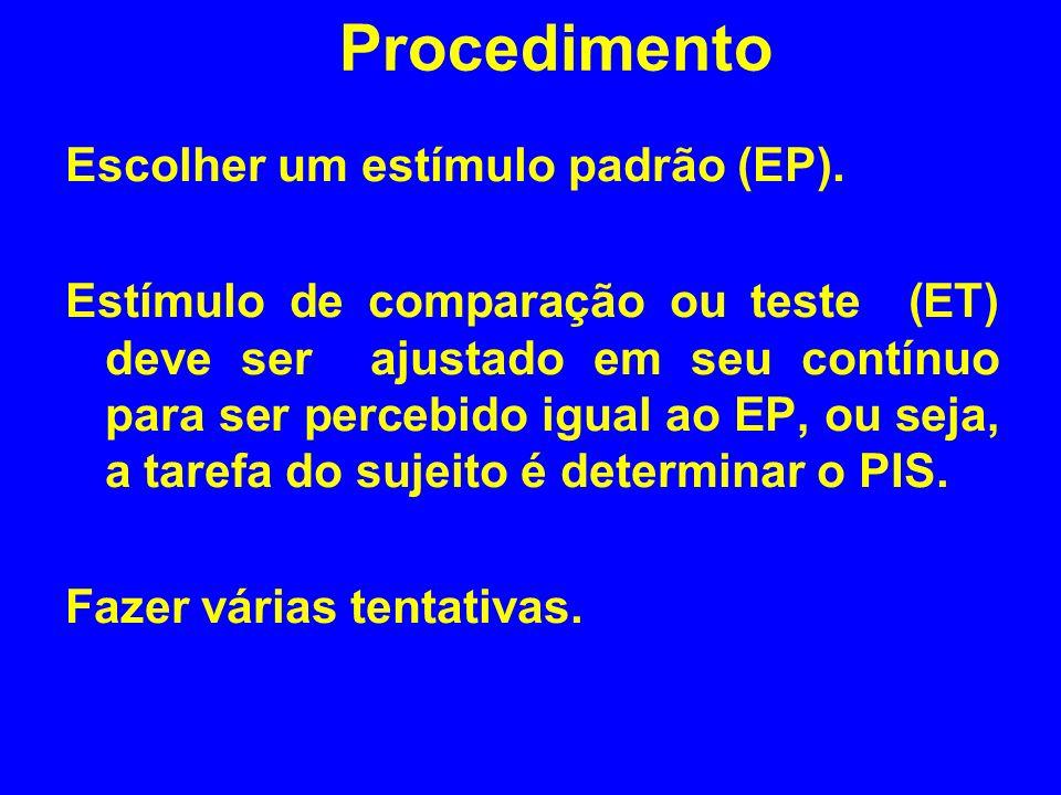 Procedimento Escolher um estímulo padrão (EP).