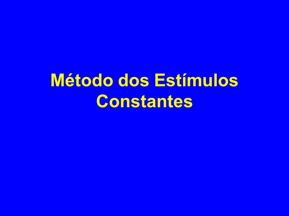 Método dos Estímulos Constantes